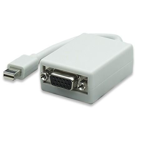 MANHATTAN Redukcia miniDPM na VGA
